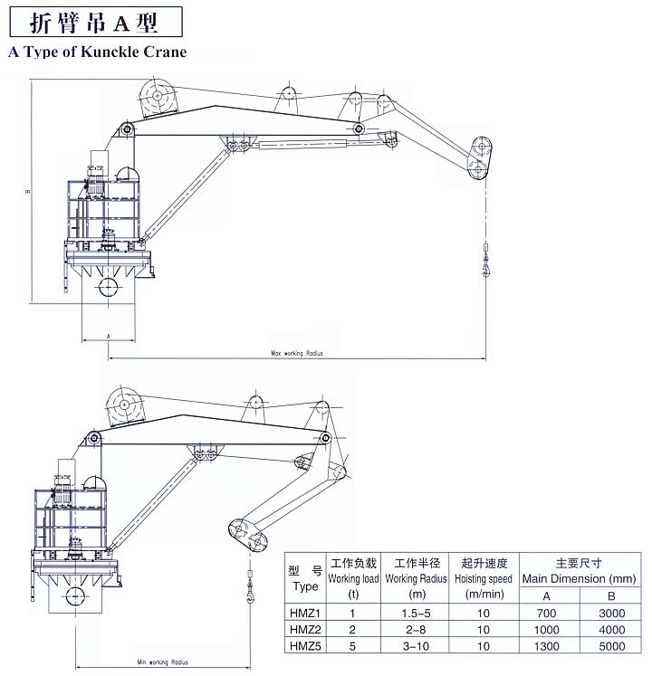 A Type Knuckle Boom Crane